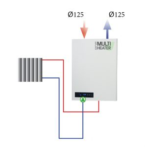 Talon lämmitys suoraan verkostoon missä osassa rakennusta tahansa.