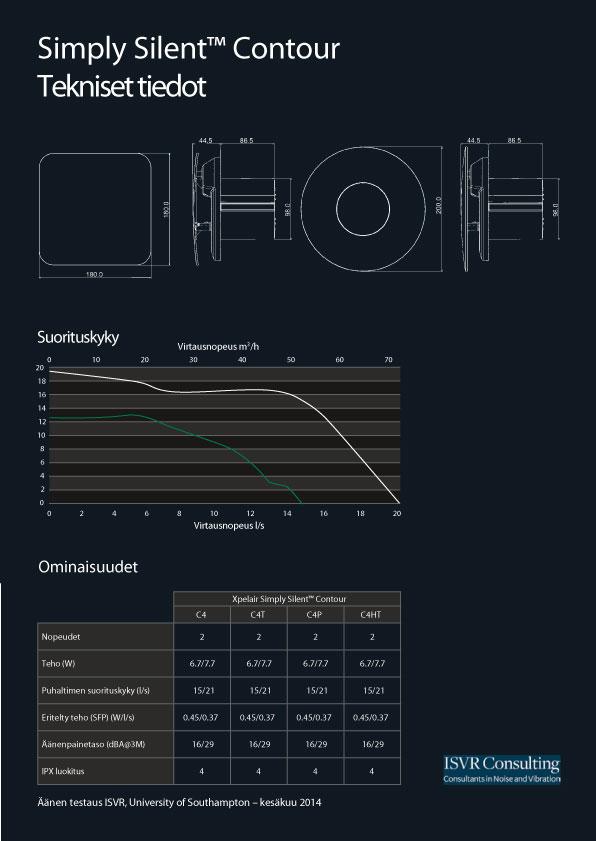 xpelair kylpyhuonetuulettimen mitat ja muut tekniset tiedot